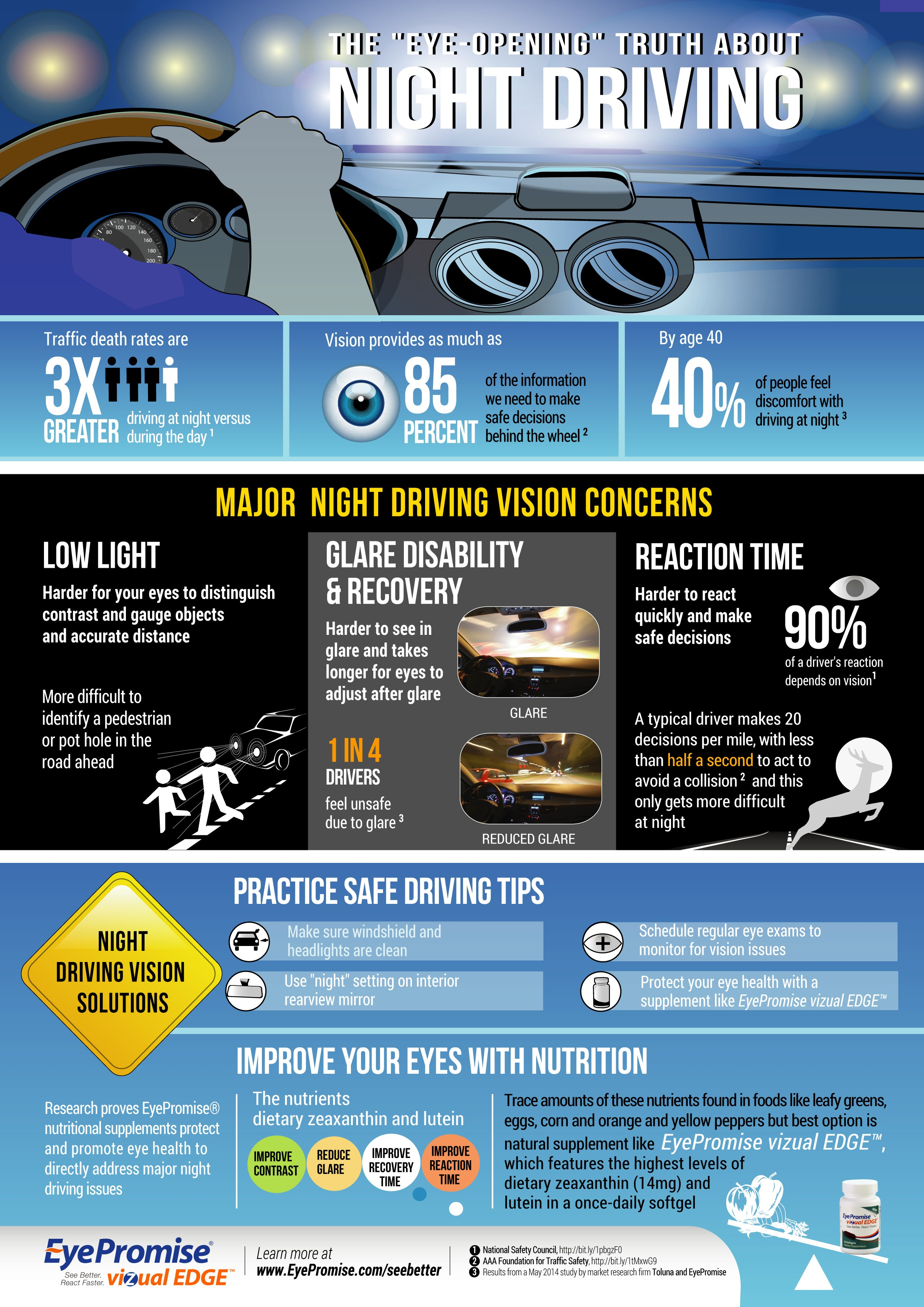 Final_Branded_Night_Driving_Infographic[2]-2.jpg